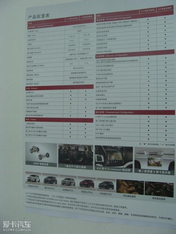 广汽菲亚特菲跃太原5月11日正式上市 高清图片