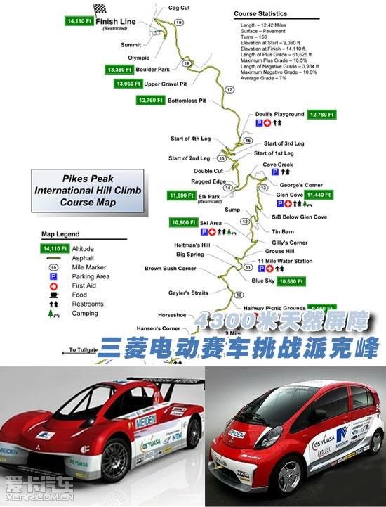 三菱获得派克峰爬山赛电动汽车组亚季军高清图片