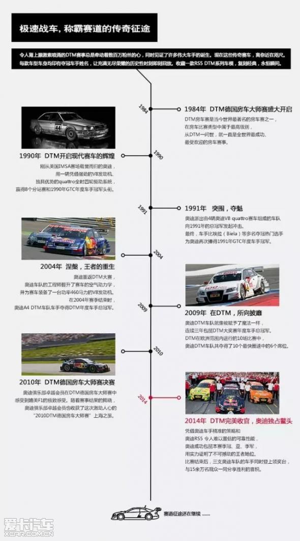 奥迪天猫新品推荐 rs5 dtm 车模 今日上线 高清图片