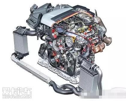 汽车常见发动机结构解析