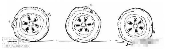 轮胎手绘画图片