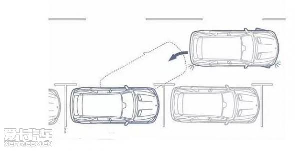 【jpg】汽车俯视图