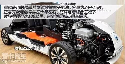 """参加花都汽车论坛的一位纯电动汽车试点城市的政府人士称:""""消费者仍然"""