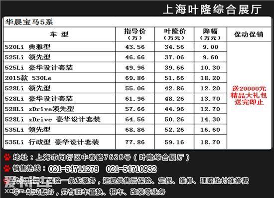 华晨宝马528Li车型推出了四驱版车型,同样是一款基础配置的领先版,售57.66万元,再加两款高配的设计套装车型,均售64.56万元。528Li xDrive车型除了宝马这套全时四驱系统外,与相同配置的两驱车型没有任何区别,价格要贵2.6万元。