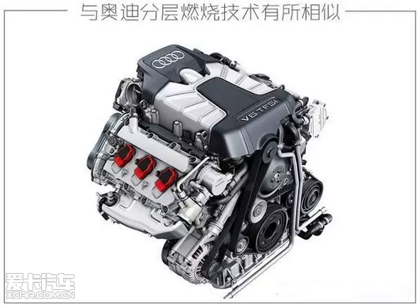 长安CS95蓝鲸2.0TGDI发动机解析