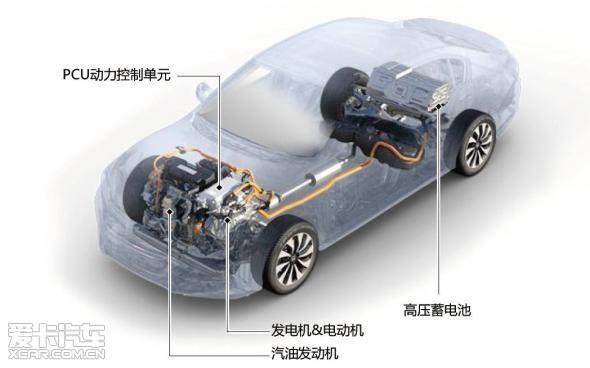 上图就是i-mmd双电机·混合动力系统的主要结构,这里面比较重要的