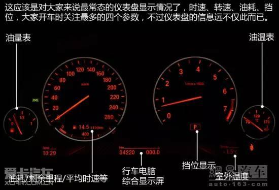 一些常见的指示灯 在用车时有些指示灯是我们会经常甚至每天都会见到的,比如近光灯、手刹、剩余里程、定速续航等,不过也正因为他们的出现频率非常高,所以更容易被大家所忽略掉,下面我们就来看看这些常用的指示灯都代表什么意思,先打个基础。