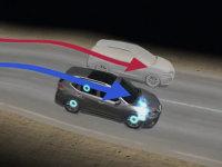 爱卡研究院—ARC主动行驶舒适控制系统