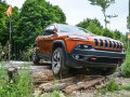 ԽҰ��������֤ Jeep Trail Rated����