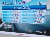 新思铂睿 锐 混动3.0L油跑北京大五环