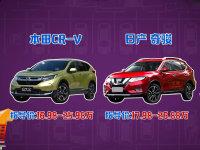 20万买SUV怎么选最值?