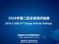 不留情面 !C-IASI第二批车型评测结果