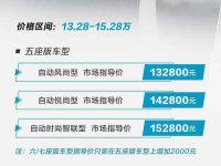 长安欧尚科赛GT上市 售13.28-15.28万元