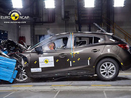 NCAP汽车碰撞测试