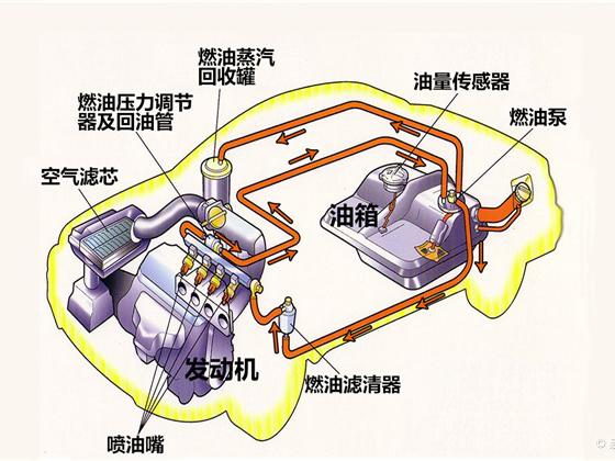 【汽车发动机结构】_汽车知识库_爱卡汽车