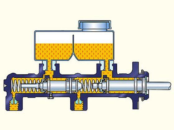 微客等)的刹车总泵多数使用的是油刹总泵