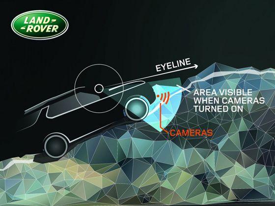 引擎盖透视技术