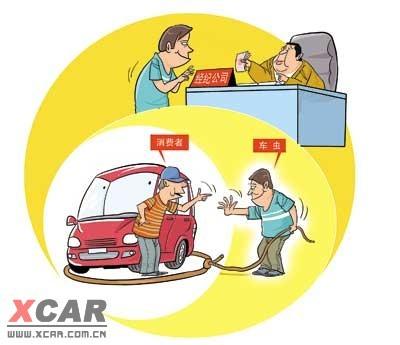 《汽车品牌销售管理办法》拟起草执行细则