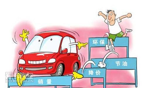 高停车费下我们该如何选择适合自己的车