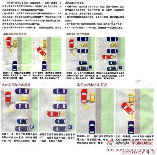 新手必读:汽车倒车停车入库招式图解