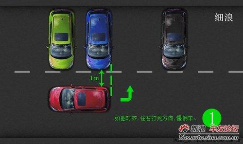 同向靠边停车位停车步骤3