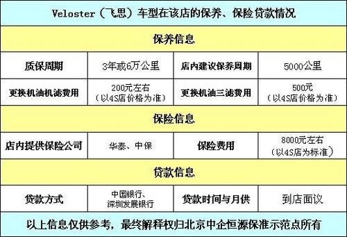 北京车市 进口现代veloster飞思现车充足颜色抢手 高清图片