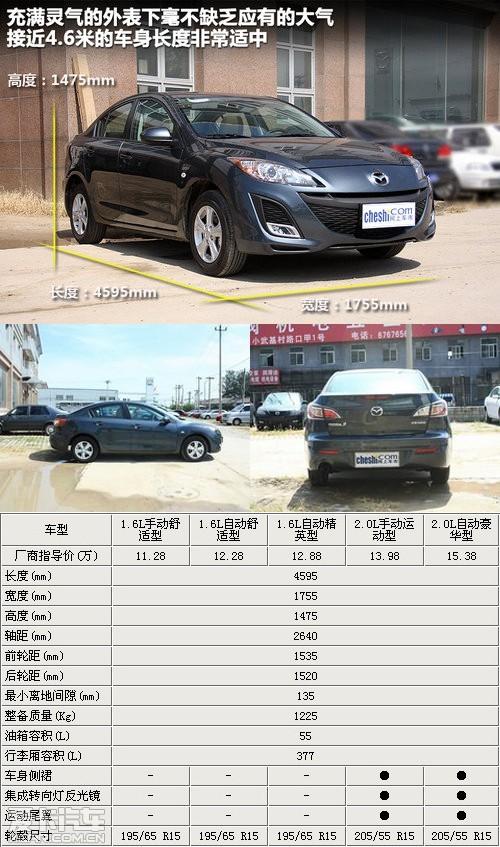 势Mazda3星骋购车指南高清图片