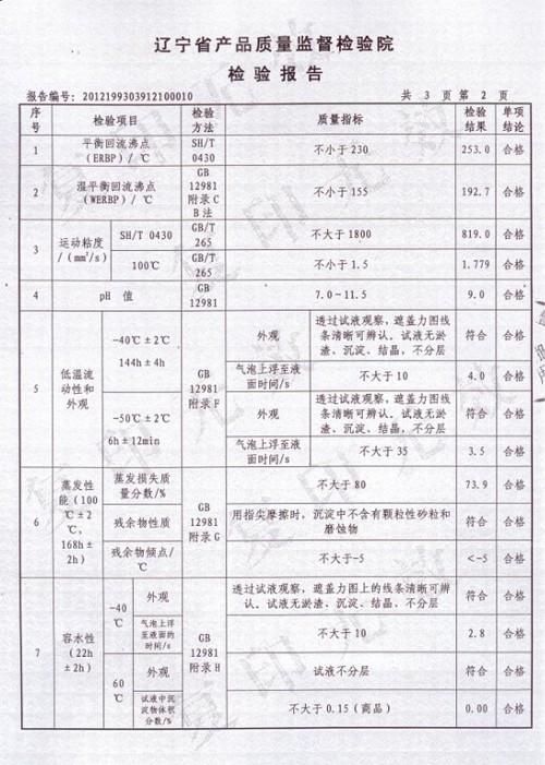 日产嘉禾酷路安制动液通过国家质监总局监督抽查 高清图片