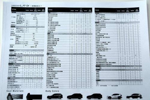 马自达CX-5参数配置