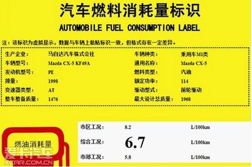 工业园金色环路18-3号   马自达cx-5两驱车型燃料消耗标识高清图片