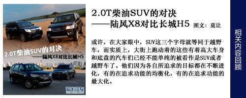 2.0T柴油SUV的对决 陆风X8对比长城H5