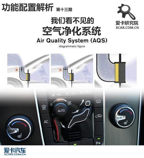 汽车空气净化系统