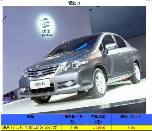 汽车奥特莱斯 广本品牌折扣月7.5折起高清图片