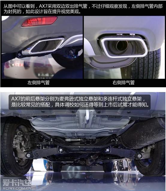 【最新】图解东风风神ax7 自主suv又一生力军_爱卡汽车