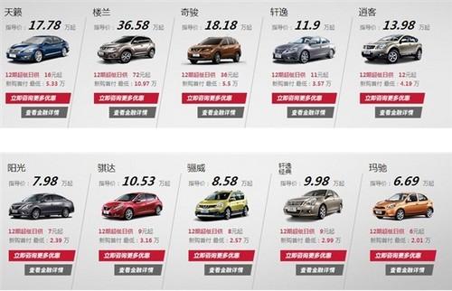 车型首付60%以上贷款额3万-10万,或者贷款金额正好3万、首高清图片
