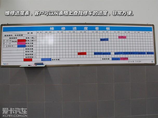 维修进度表,客户可以从表格上查找修车的进度,非常方便.