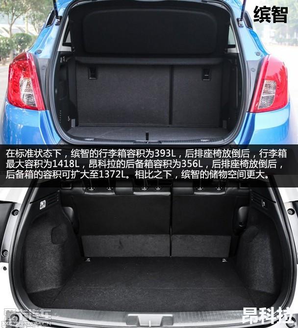 昂科拉的1.4T涡轮发动机在最大功率上要比缤智1.8L自然吸气发动机高出3kW,在最大扭矩方面昂科拉则比缤智高出31Nm,所配备的变速箱,昂科拉配备了6速手自一体变速箱,缤智配备了CVT无级变速箱。悬挂方面,两车前悬挂都为麦弗逊独立悬挂,后悬挂均为扭力梁式后悬架。参数上昂科拉占据优势,但实际驾驶中两者的动力体验处在同一水平,不过在操控上则有明显差别,缤智的动力配置注重平顺性和燃油经济性,符合日系车一贯的特性。而昂科拉的涡轮增压发动机,重视高转速时的动力性能。    全文小结:SUV市场持续火热,小型SUV