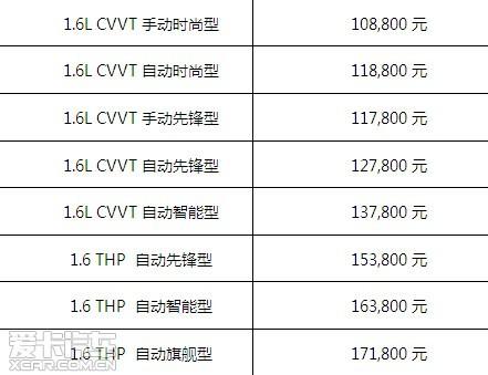 东风雪铁龙首款suv c3 xr高清图片