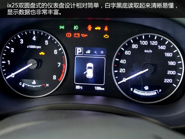 x25对比东风本田XRV高清图片