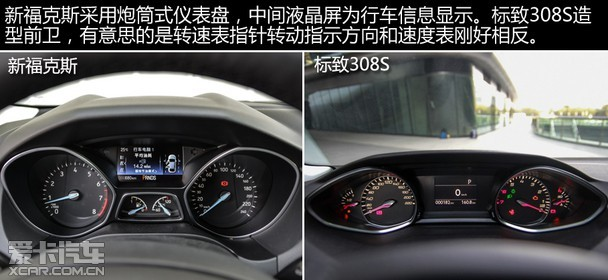 """内饰:新福克斯比较保守 标致308S前卫动感 新福克斯内饰方面同样给人耳目一新的感觉,中控台上部全部使用软性材料覆盖,用料都很厚道,营造出简洁大气的家用车风格。而308S用简洁的元素向世人展示属于自己的风格:前卫动感。同时配以7.5°倾斜设计的Driver-Centric倾斜式中控,更便于驾驶者读取信息和操作。据悉,东风标致把308S的内饰风格称之为""""i-Cockpit唯我座舱"""",它的内饰整体风格非常简洁,动感十足,让人眼前一亮。"""