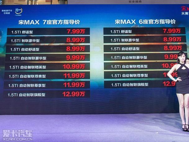 比亚迪宋MAX 6座河北区上市 7.99万元起