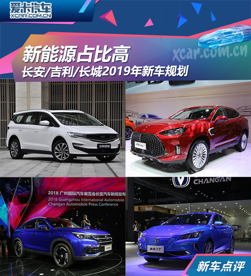 《年终盘点系列》 中国品牌重点小型SUV