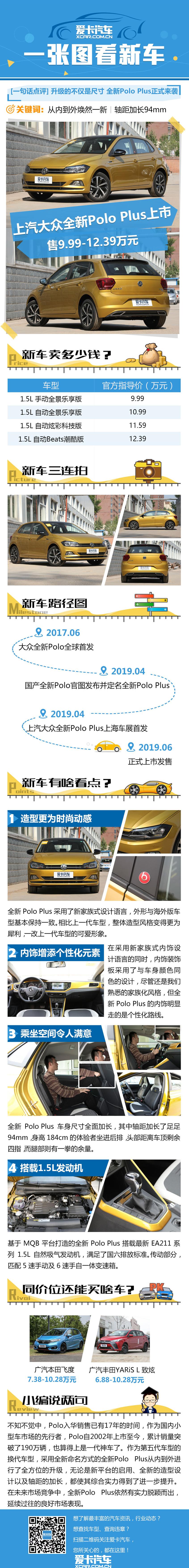 一张图看上市:全新Polo Plus正式来袭