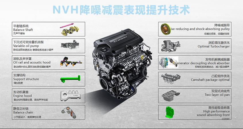 性能媲美四缸发动机 通用ECOTEC 1.3T发动机技术解析