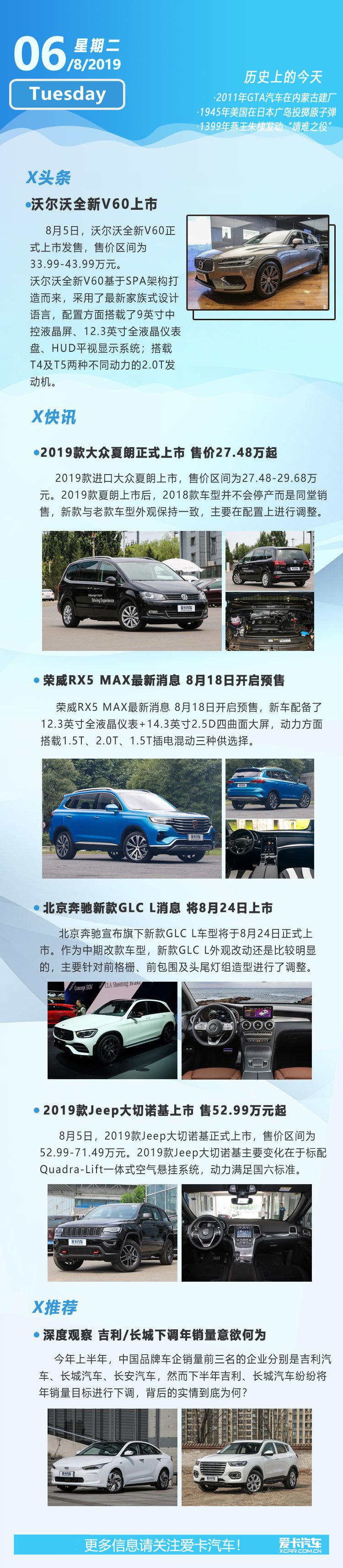 8月6日早报 全新沃尔沃V60荣威RX5 MAX