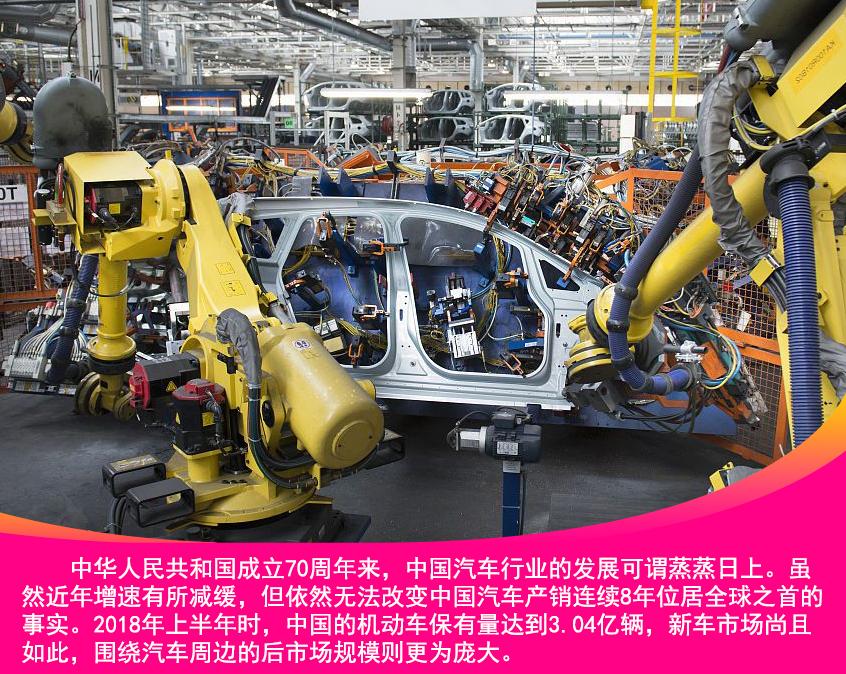 中国70年来汽车后市场变化