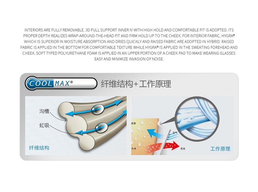 (9)Motorax摩雷士--纤维结构-工作原理.jpg