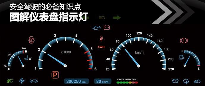 安全驾驶必备知识点 图解仪表盘指示灯
