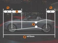 汽车设计72变(22)怎样让汽车变豪华(下)