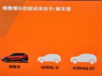 斯柯达MODEL Q或北京车展首发 小型SUV